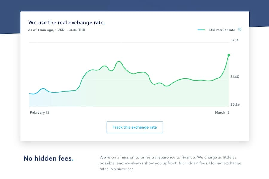 exchange rate transferwise