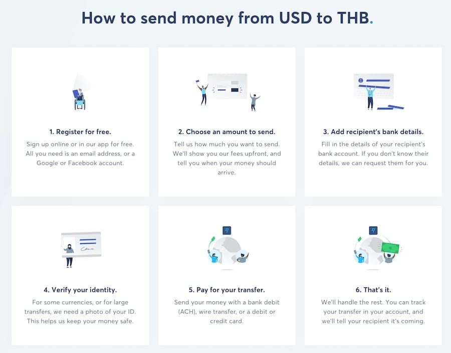 send money to Thailand with transferwise