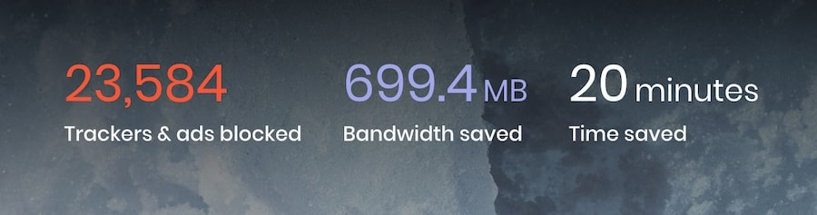 data and time saved with brave browser shield